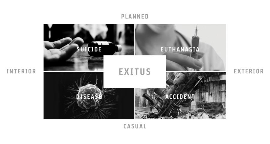 Exitus - Laia Vives
