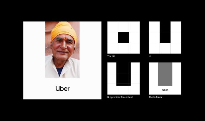 Composición Uber